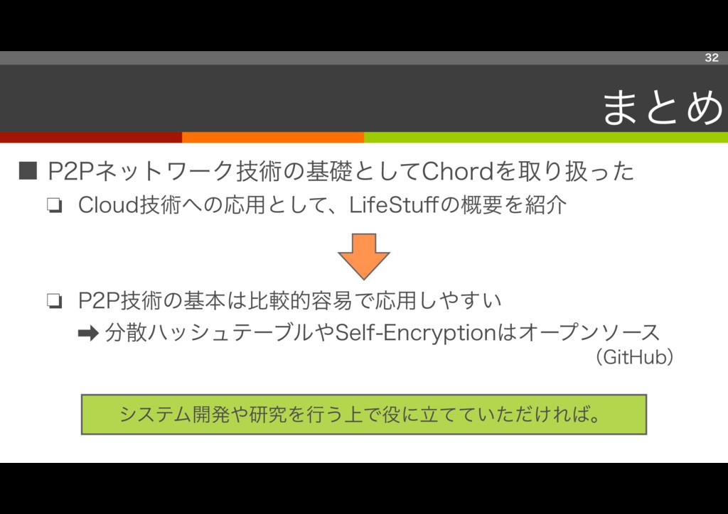 ■ P2Pネットワーク技術の基礎としてChordを取り扱った ❏ Cloud技術への応用として...