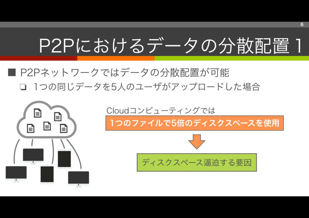 ■ P2Pネットワークではデータの分散配置が可能 ❏ 1つの同じデータを5人のユーザがアップロ...