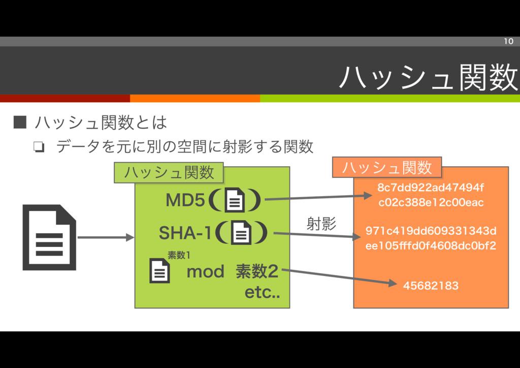 ■ ハッシュ関数とは ❏ データを元に別の空間に射影する関数 10 ハッシュ関数 mod 素数...