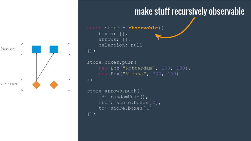 const store = observable({ boxes: [], arrows: [...