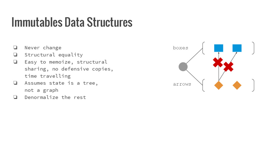 Immutables Data Structures ❏ Never change ❏ Str...