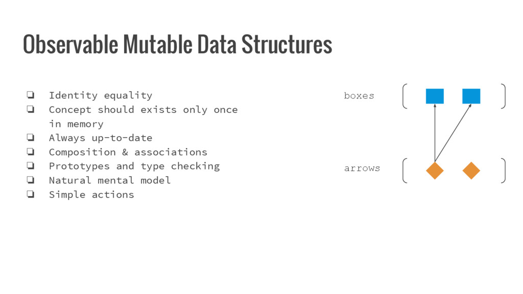 Observable Mutable Data Structures ❏ Identity e...