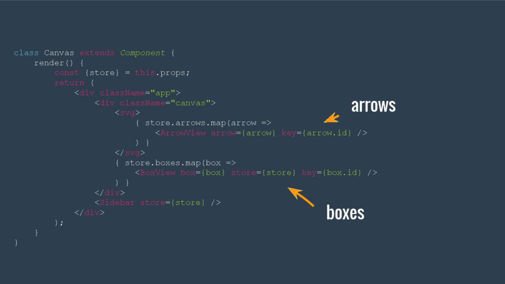 class Canvas extends Component { render() { con...