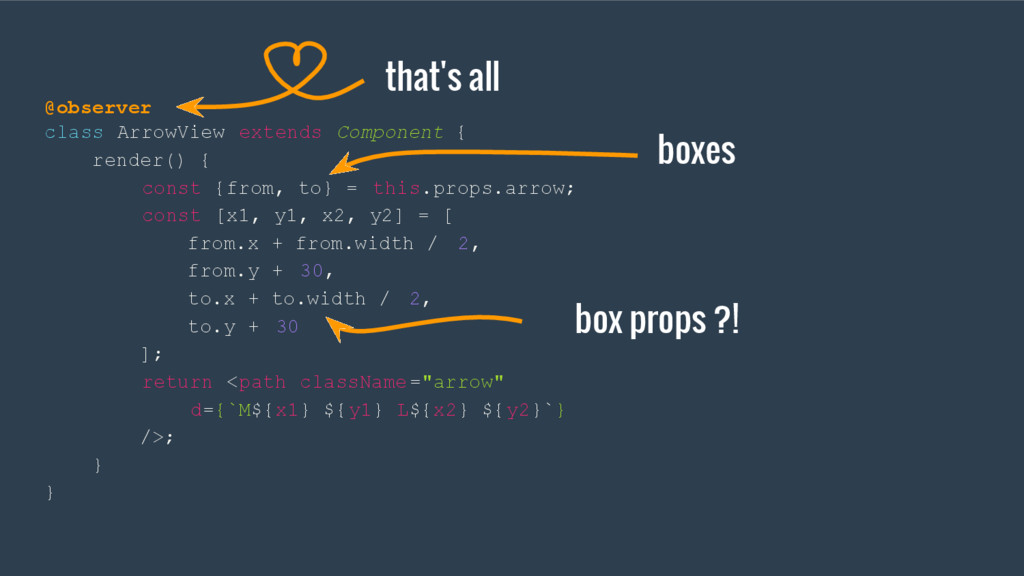 class ArrowView extends Component { render() { ...