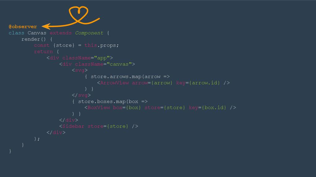 @observer class Canvas extends Component { rend...