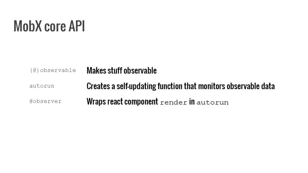 MobX core API (@)observable Makes stuff observa...
