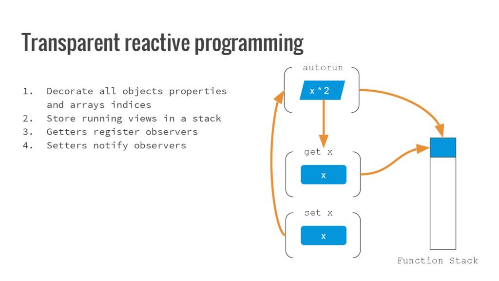 Transparent reactive programming 1. Decorate al...