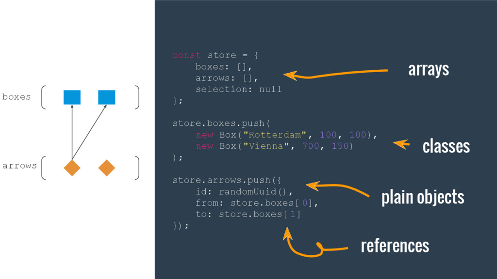 const store = { boxes: [], arrows: [], selectio...