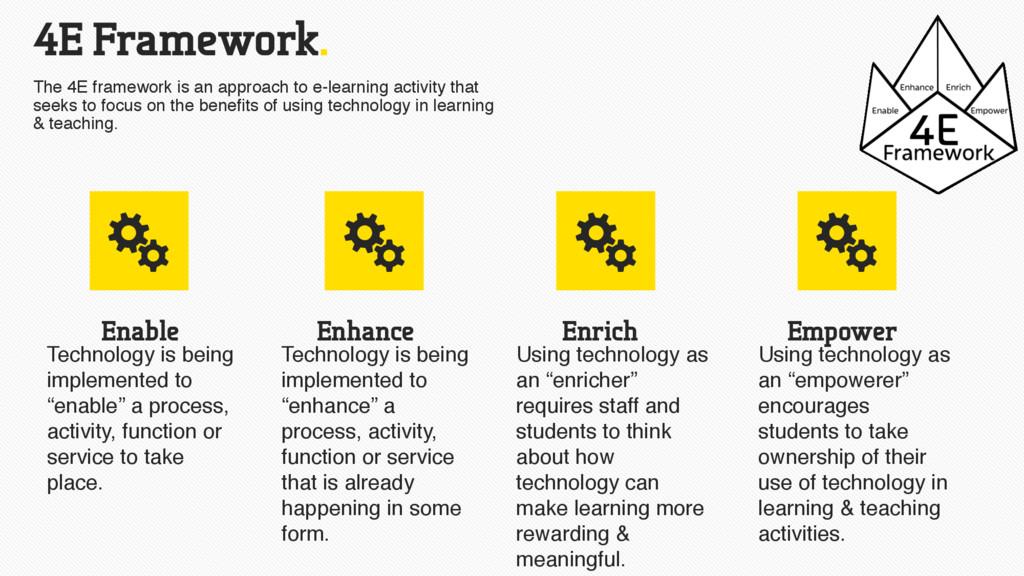 4E Framework. The 4E framework is an approach t...
