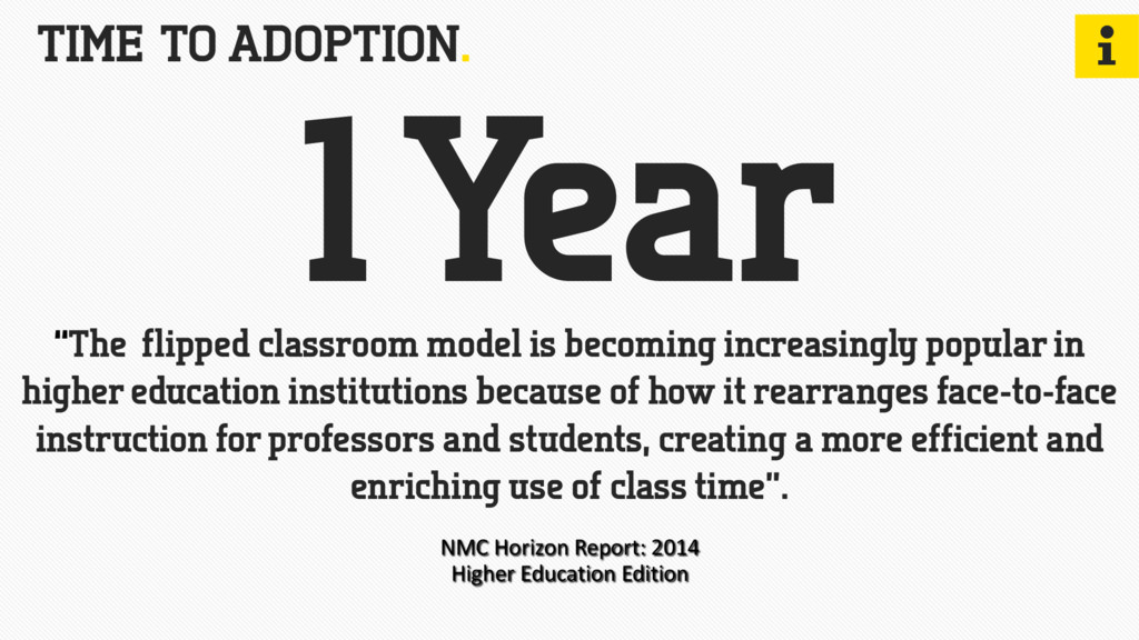 "1 Year ""The flipped classroom model is becoming..."
