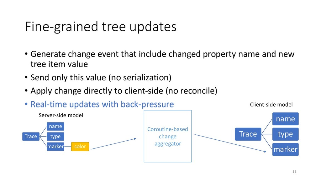 Fine-grained tree updates • Generate change eve...