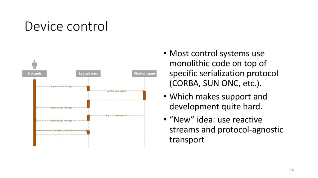 Device control • Most control systems use monol...