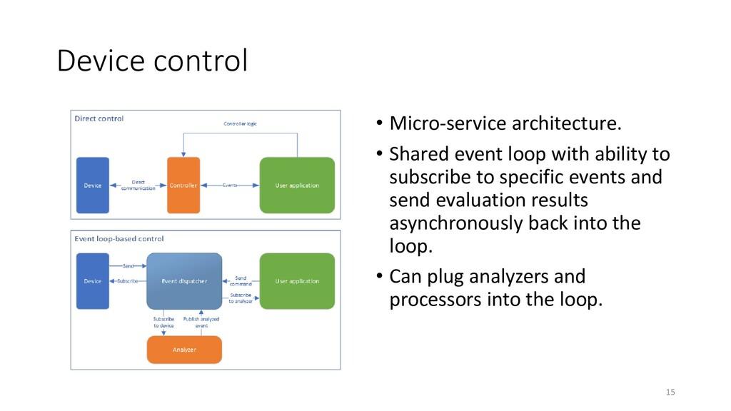 Device control 15 • Micro-service architecture....