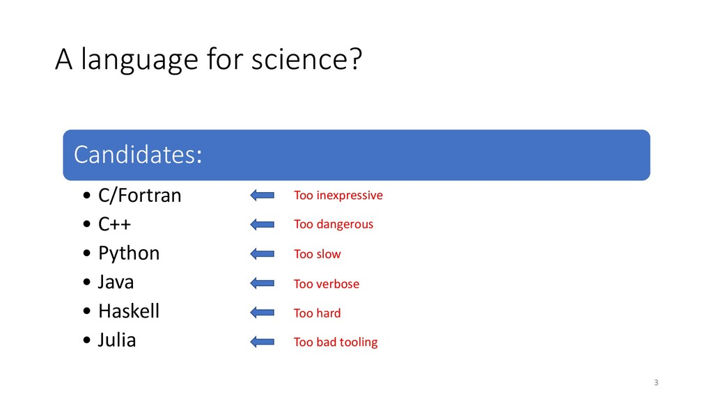A language for science? 3 Candidates: • C/Fortr...