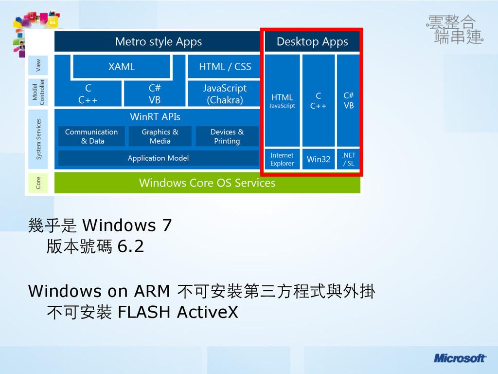 幾乎是 Windows 7 版本號碼 6.2 Windows on ARM 不可安裝第三⽅...