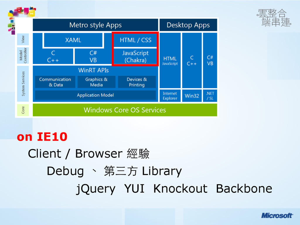 on IE10 Client / Browser 經驗 Debug 、 第三⽅方 Librar...