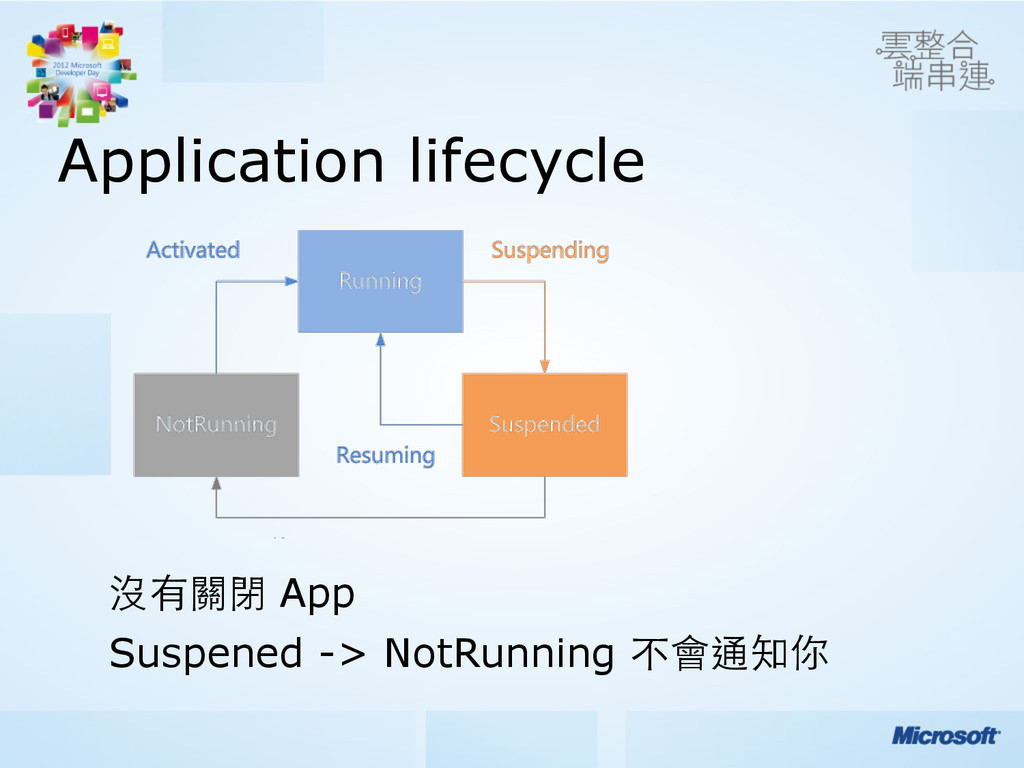 Application lifecycle 沒有關閉 App Suspened -> NotR...