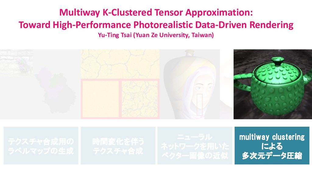 時間変化を伴う テクスチャ合成 テクスチャ合成用の ラベルマップの生成 ニューラル ネットワー...