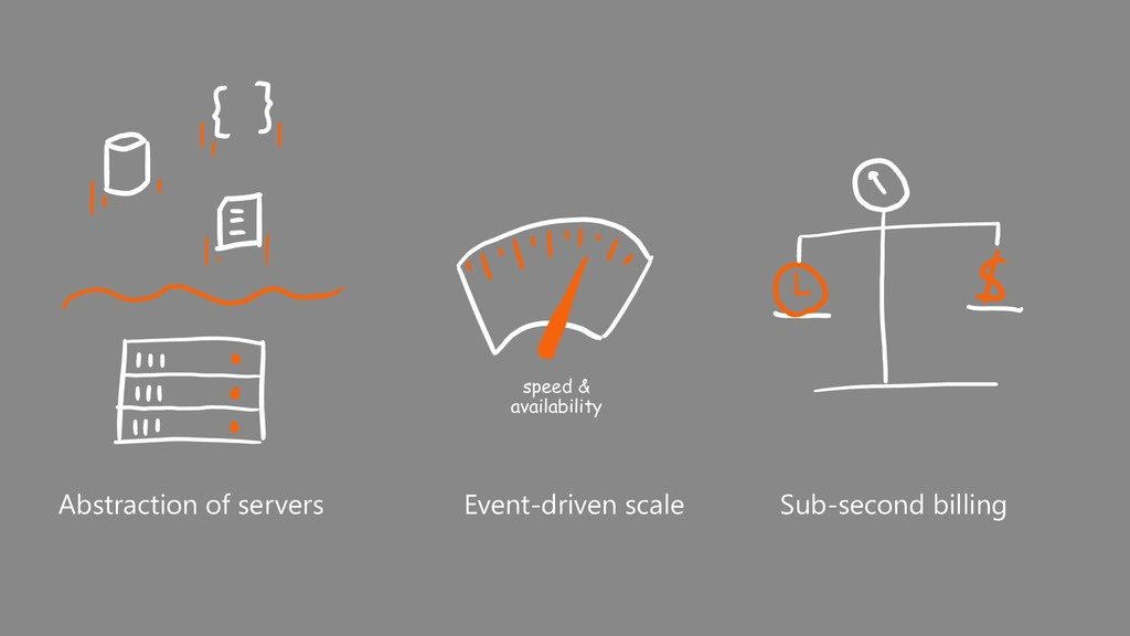 Sub-second billing Abstraction of servers Event...