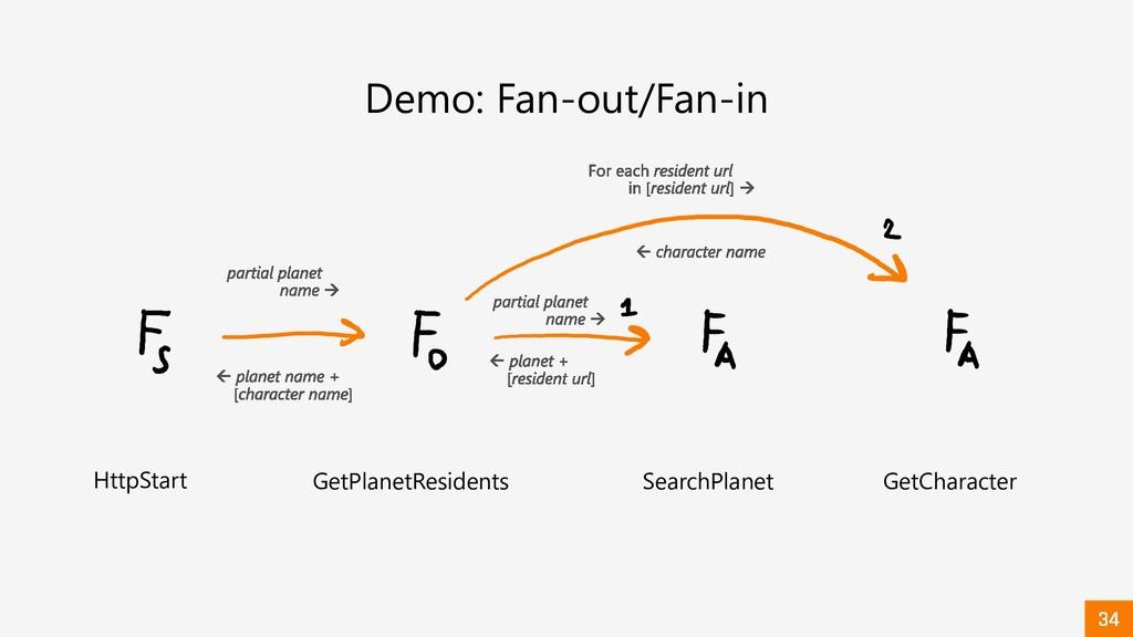 Demo: Fan-out/Fan-in HttpStart GetPlanetResiden...