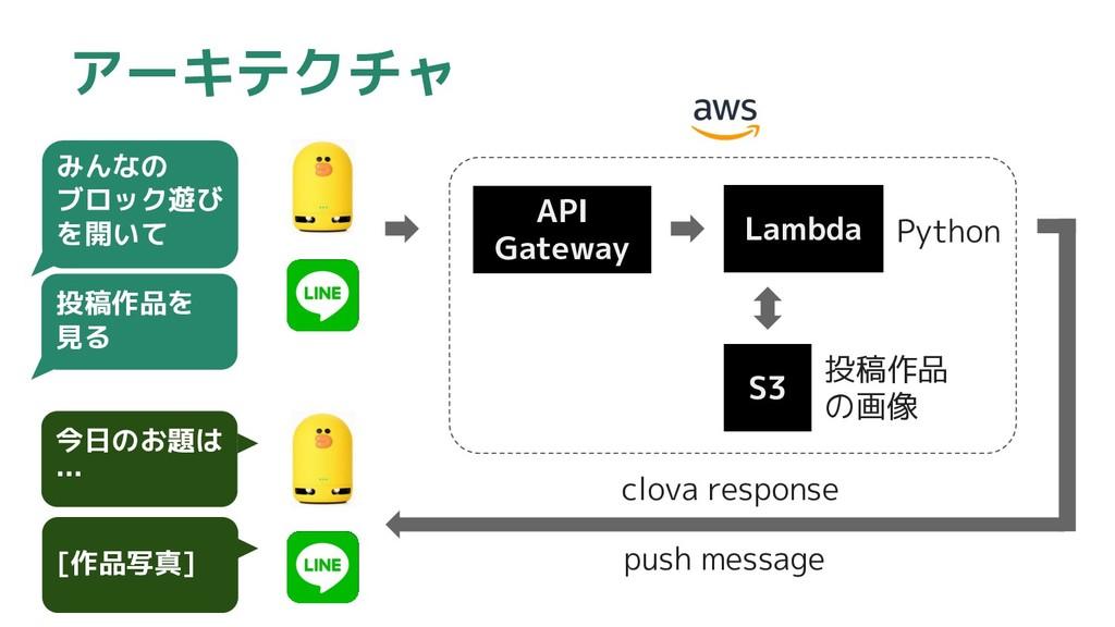アーキテクチャ API Gateway Lambda S3 みんなの ブロック遊び を開いて ...