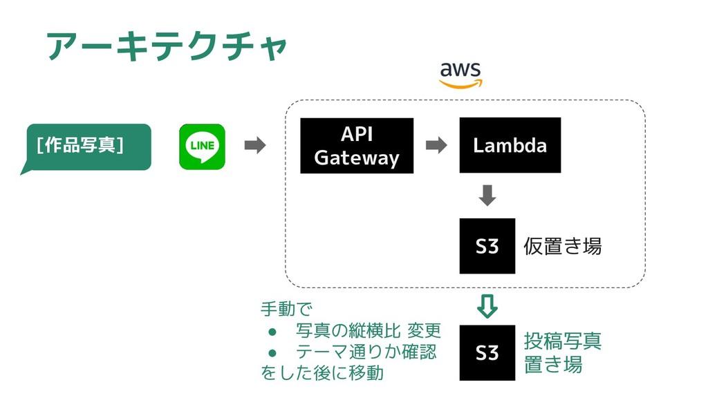 アーキテクチャ API Gateway Lambda S3 [作品写真] 仮置き場 投稿写真 ...