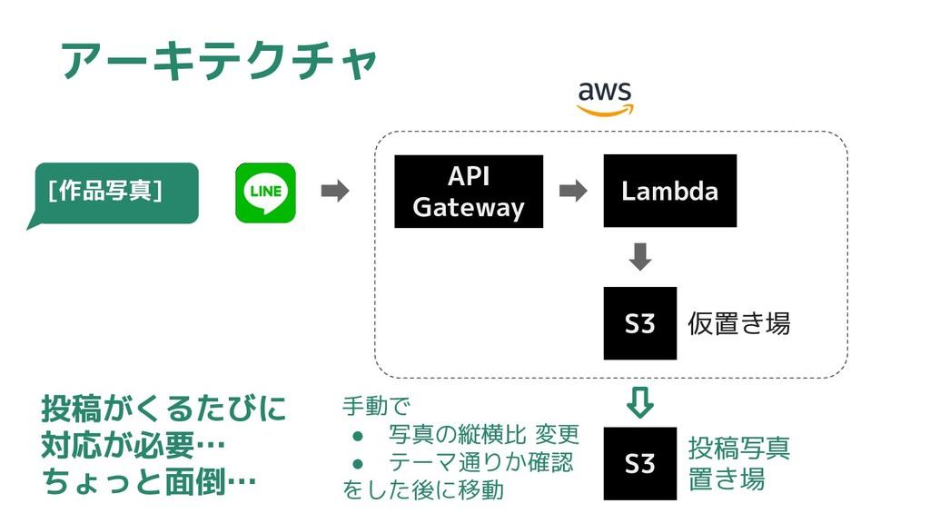 アーキテクチャ API Gateway Lambda S3 [作品写真] 投稿写真 置き場 手...