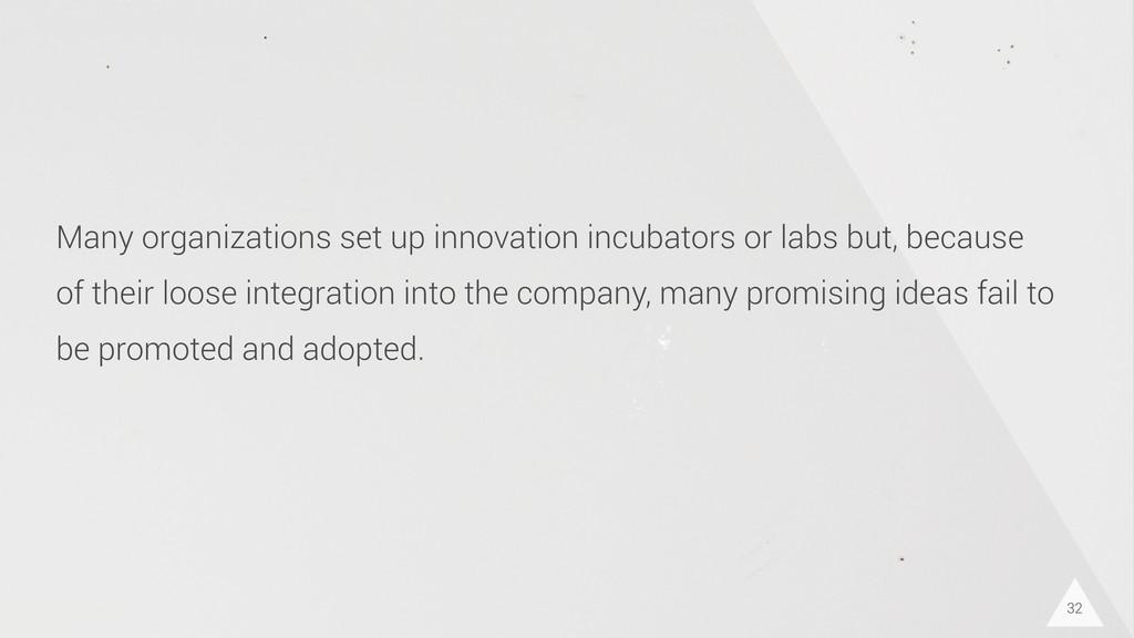 32 Many organizations set up innovation incubat...