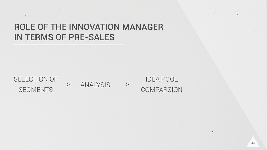 44 ROLE OF THE INNOVATION MANAGER IN TERMS OF P...