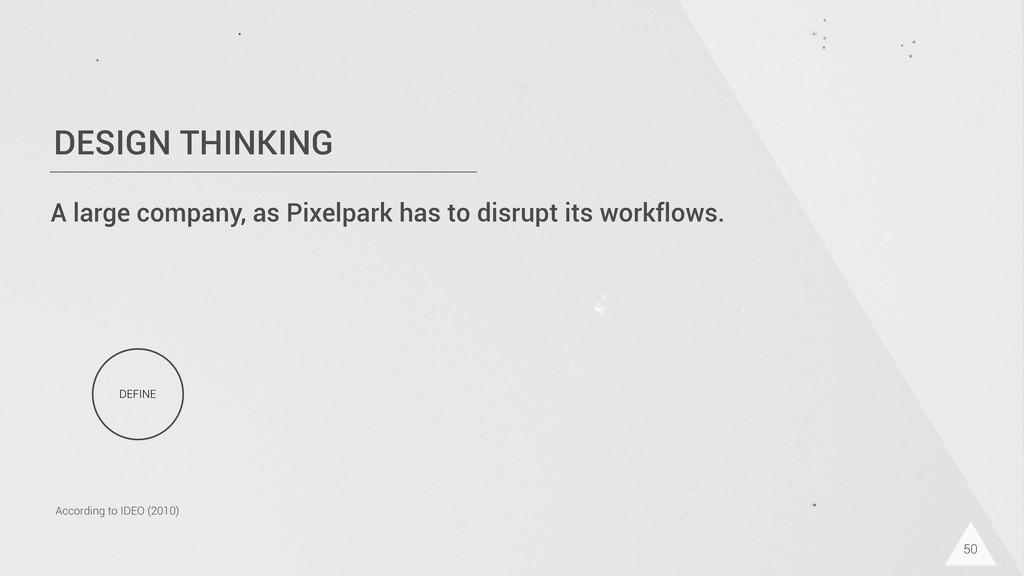 DESIGN THINKING 50 DEFINE According to IDEO (20...