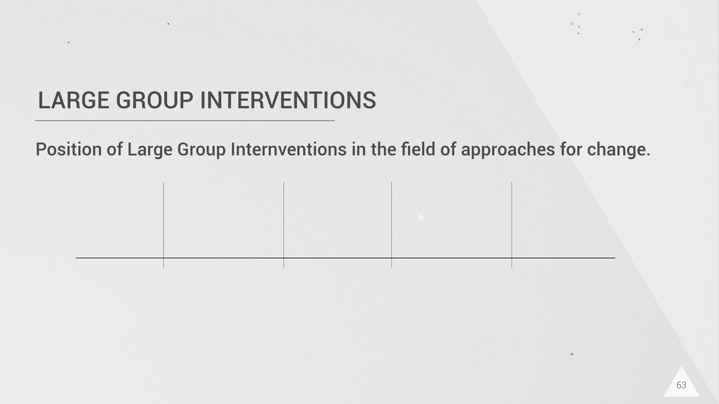 LARGE GROUP INTERVENTIONS 63 Position of Large ...