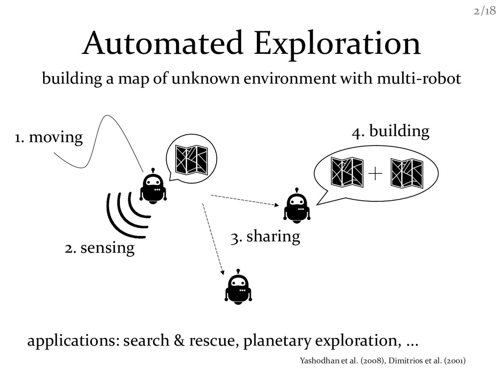 /18 2 Automated Exploration building a map of u...
