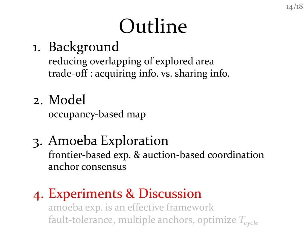 /18 14 Outline 1. Background reducing overlappi...