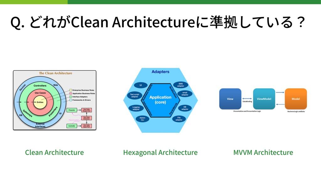 Q. どれがClean Architectureに準拠している? Clean Architec...