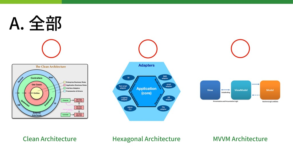 A. 全部 Clean Architecture Hexagonal Architecture...