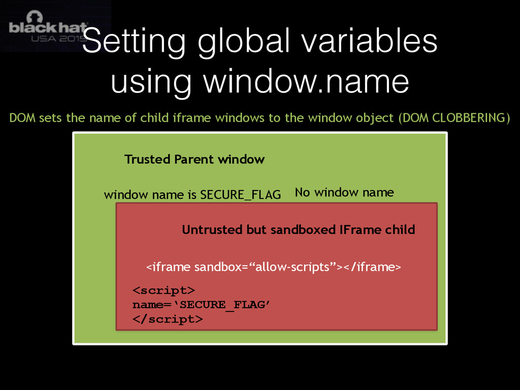 Setting global variables using window.name <ifr...