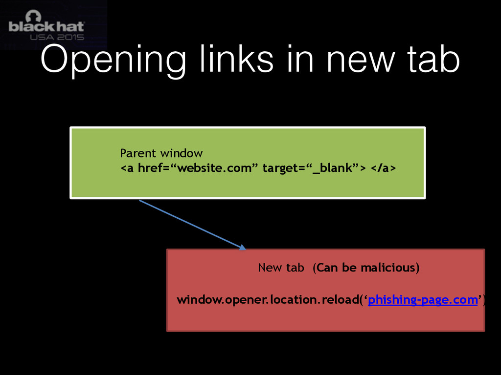 Opening links in new tab Parent window <a href=...