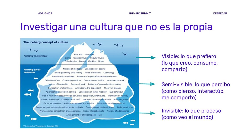 Investigar una cultura que no es la propia WORK...