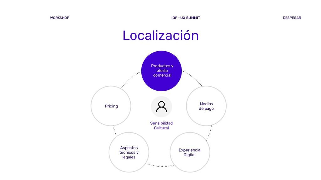 Localización Pricing Productos y oferta comerci...