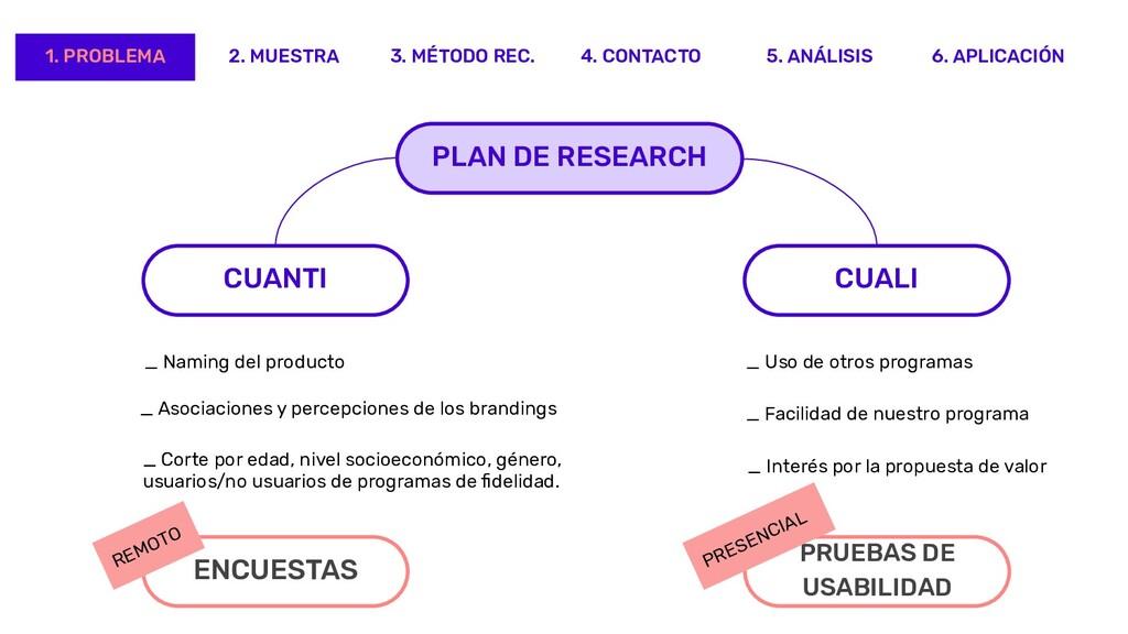 _ Asociaciones y percepciones de los brandings ...