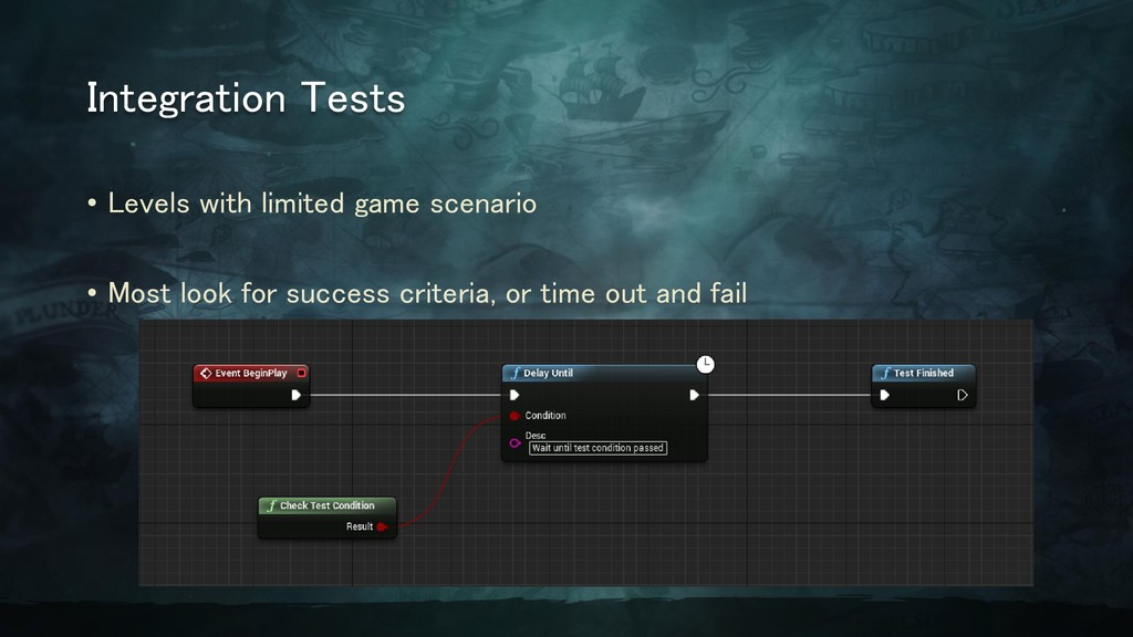 Integration Tests • Levels with limited game sc...