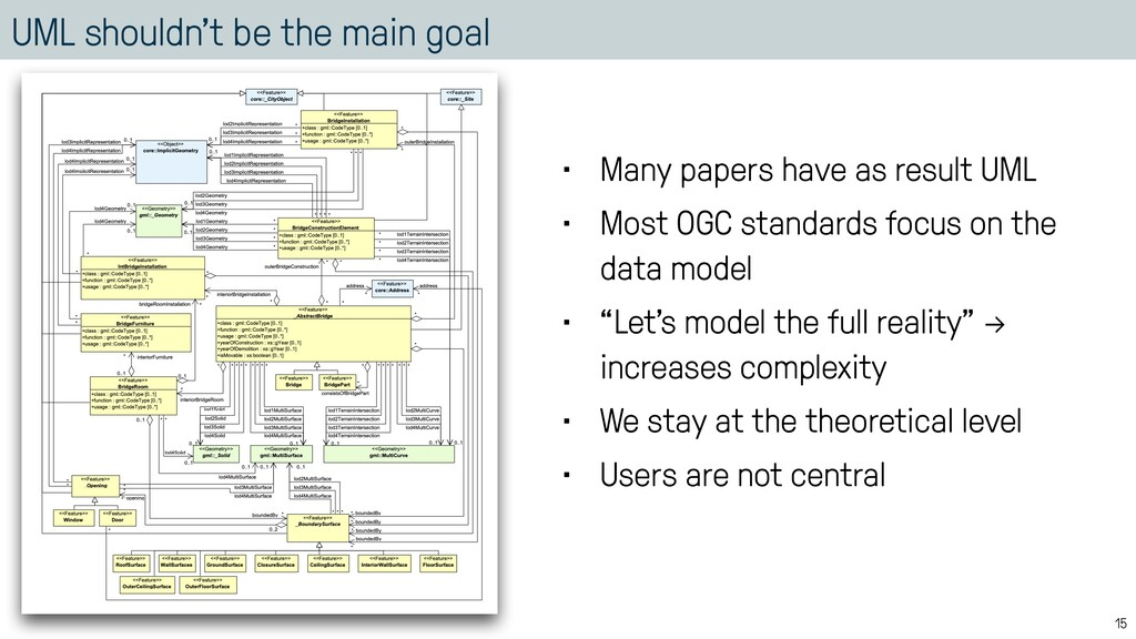 UML shouldn't be the main goal 15 • Many papers...