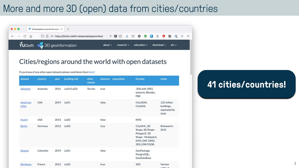 More and more 3D (open) data from cities/countr...