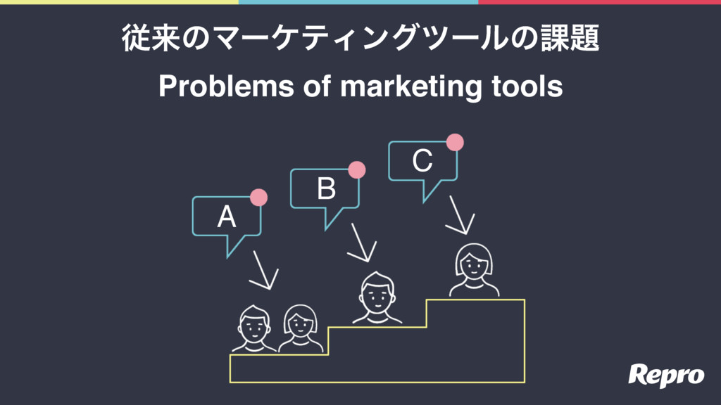 ैདྷͷϚʔέςΟϯάπʔϧͷ՝ Problems of marketing tools A ...