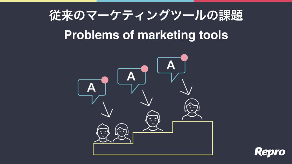 ैདྷͷϚʔέςΟϯάπʔϧͷ՝ Problems of marketing tools