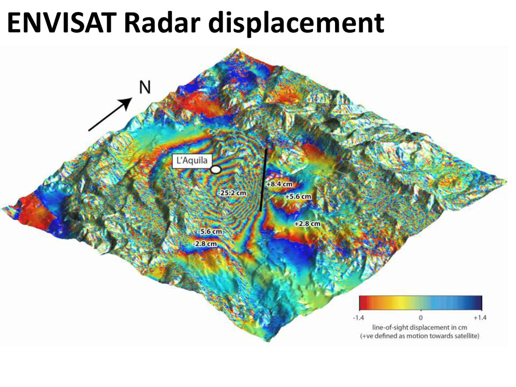 ENVISAT Radar displacement