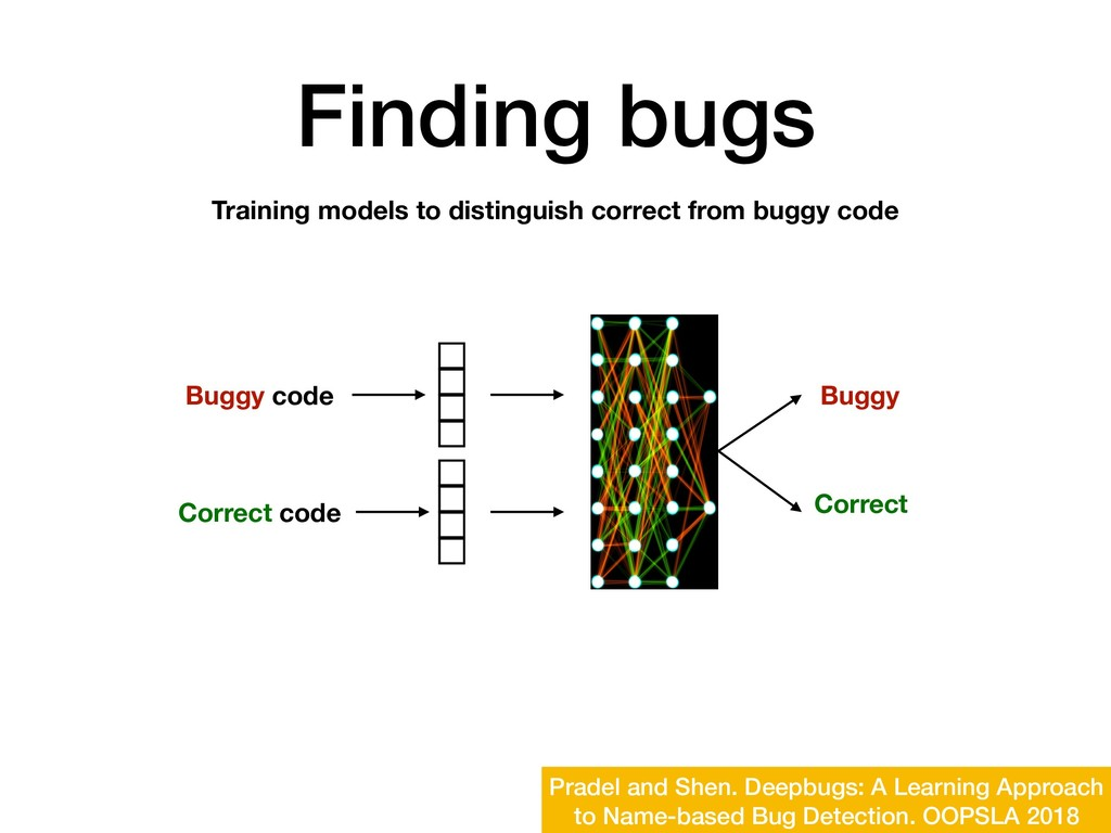 Finding bugs Pradel and Shen. Deepbugs: A Learn...