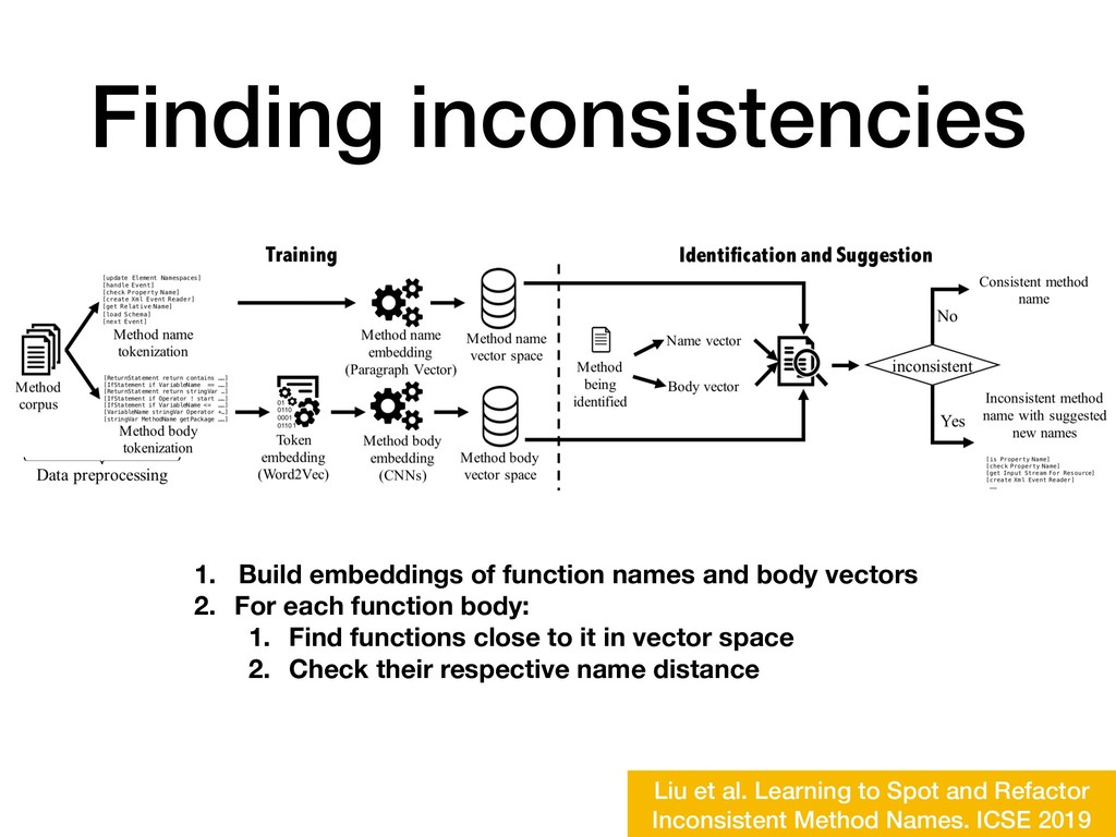 Finding inconsistencies Liu et al. Learning to ...