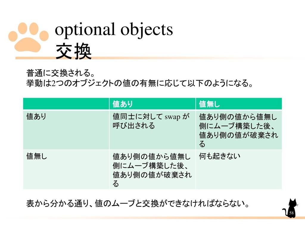 optional objects 交換 58 普通に交換される。 挙動は2つのオブジェクトの値...