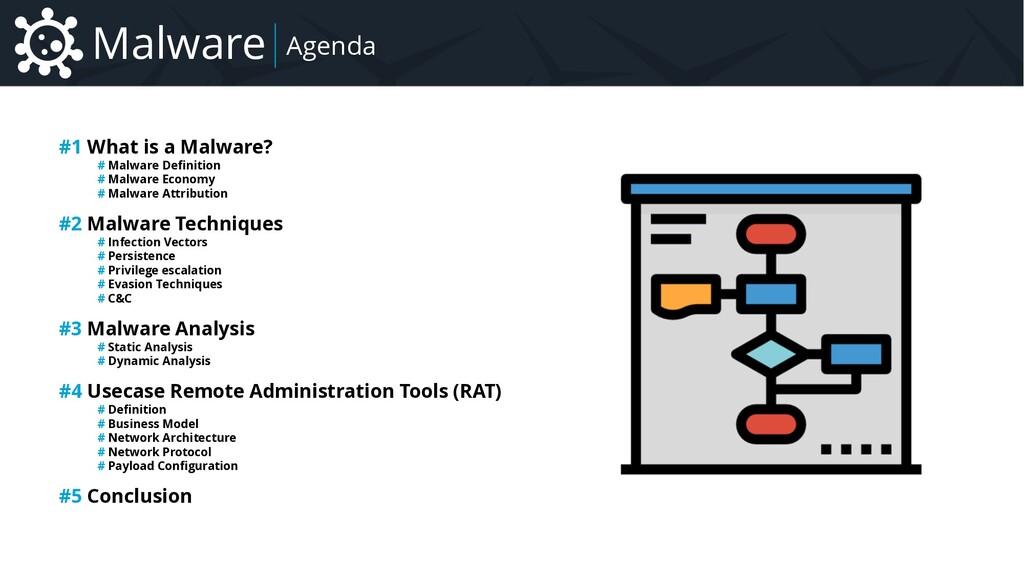 Malware Agenda #1 What is a Malware? # Malware ...